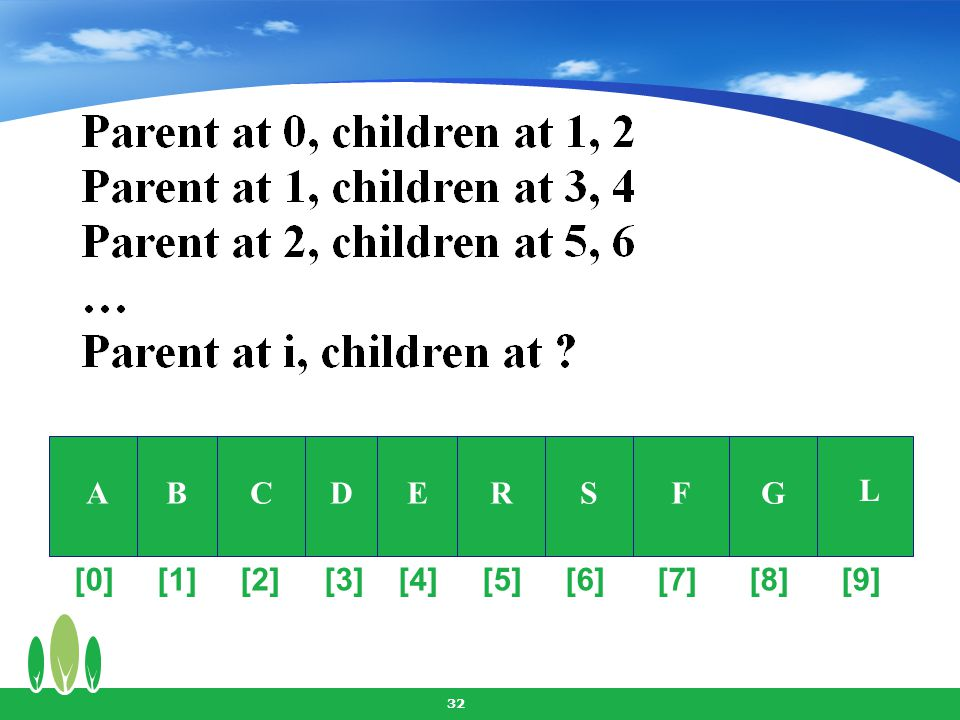 A B C D E R S F G L [0] [1] [2] [3] [4] [5] [6] [7] [8] [9]